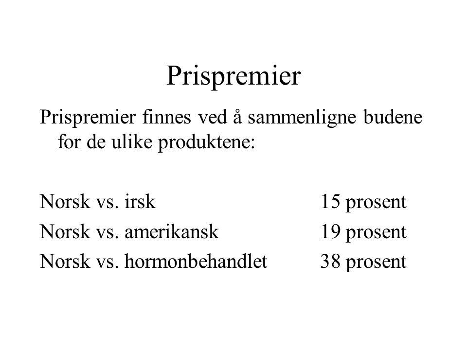 Prispremier Prispremier finnes ved å sammenligne budene for de ulike produktene: Norsk vs.