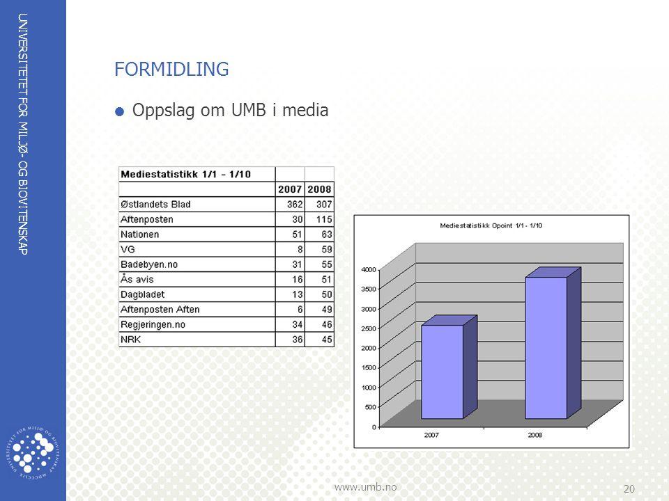 UNIVERSITETET FOR MILJØ- OG BIOVITENSKAP www.umb.no 20 FORMIDLING  Oppslag om UMB i media
