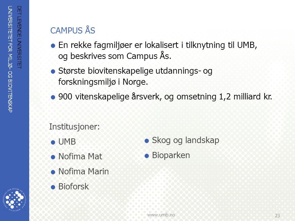 UNIVERSITETET FOR MILJØ- OG BIOVITENSKAP www.umb.no 23 DET LEVENDE UNIVERSITET CAMPUS ÅS  En rekke fagmiljøer er lokalisert i tilknytning til UMB, og