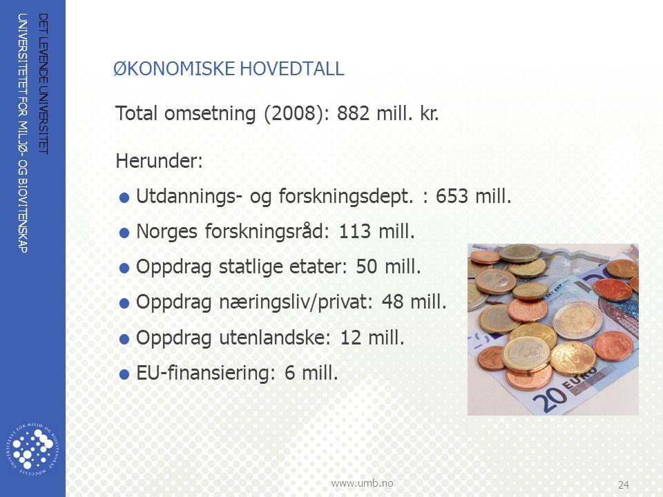 UNIVERSITETET FOR MILJØ- OG BIOVITENSKAP www.umb.no 24 DET LEVENDE UNIVERSITET ØKONOMISKE HOVEDTALL Total omsetning (2008): 882 mill. kr. Herunder: 
