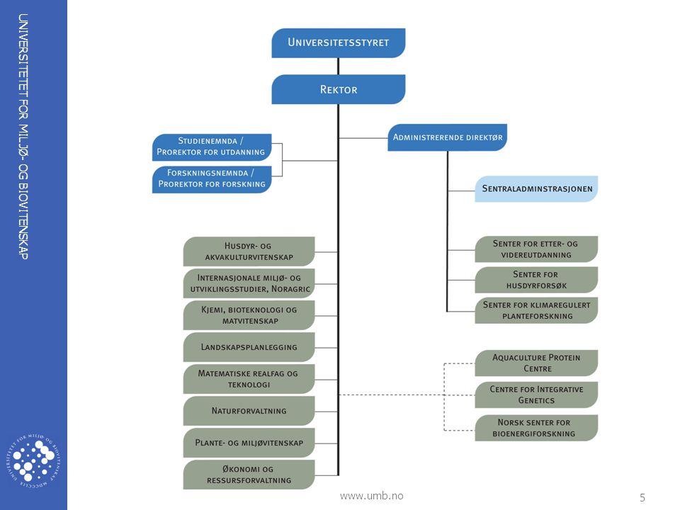 UNIVERSITETET FOR MILJØ- OG BIOVITENSKAP www.umb.no 26 DET LEVENDE UNIVERSITET OM PRESENTASJONEN  Oppdatert 13.