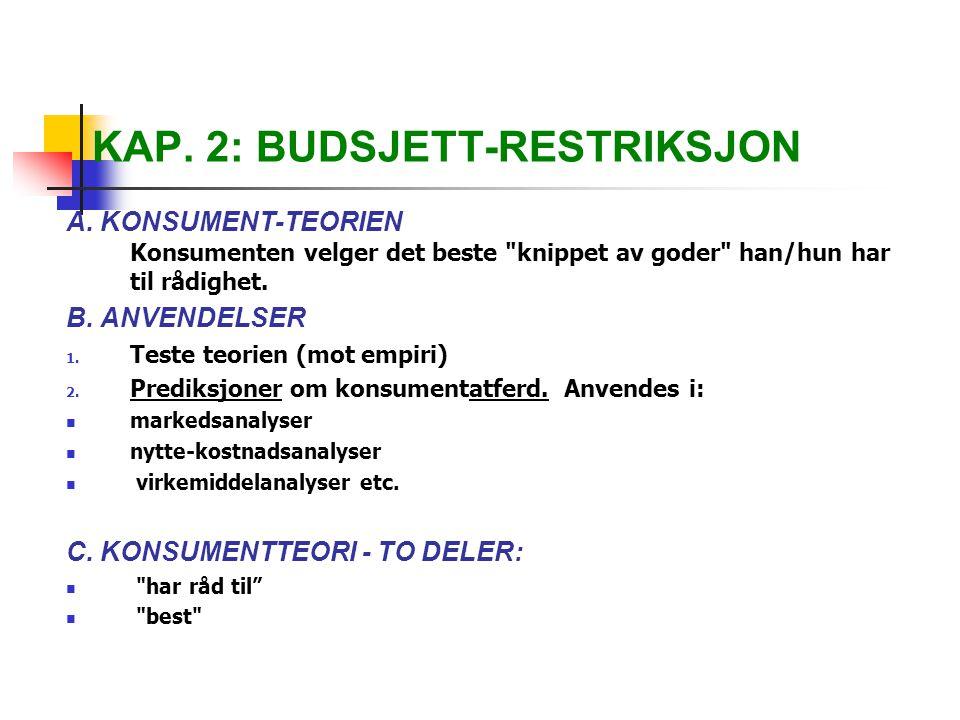 KAP. 2: BUDSJETT-RESTRIKSJON A. KONSUMENT-TEORIEN Konsumenten velger det beste