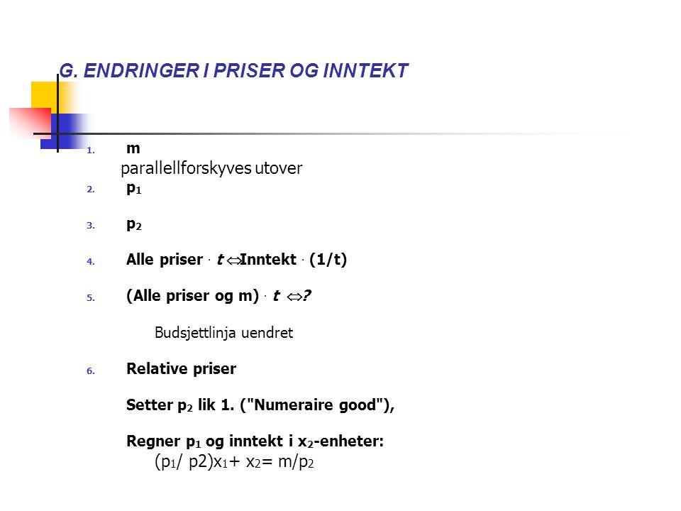 G. ENDRINGER I PRISER OG INNTEKT 1. m  parallellforskyves utover 2. p 1  3. p 2  4. Alle priser. t  Inntekt. (1/t) 5. (Alle priser og m). t  ? Bu