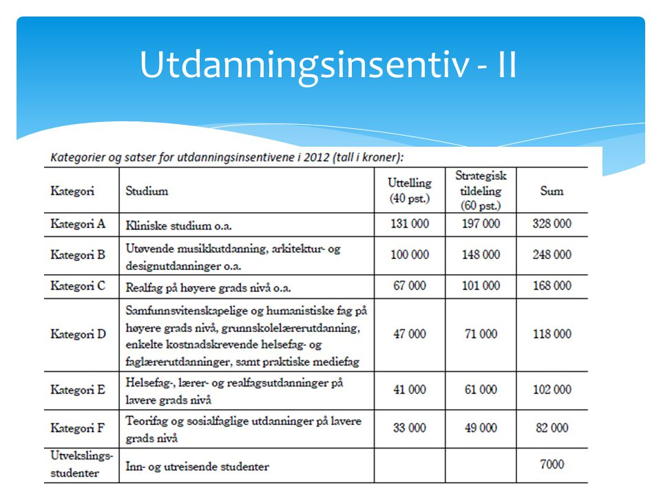 Utdanningsinsentiv - II