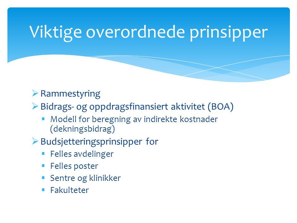  Rammestyring  Bidrags- og oppdragsfinansiert aktivitet (BOA)  Modell for beregning av indirekte kostnader (dekningsbidrag)  Budsjetteringsprinsip