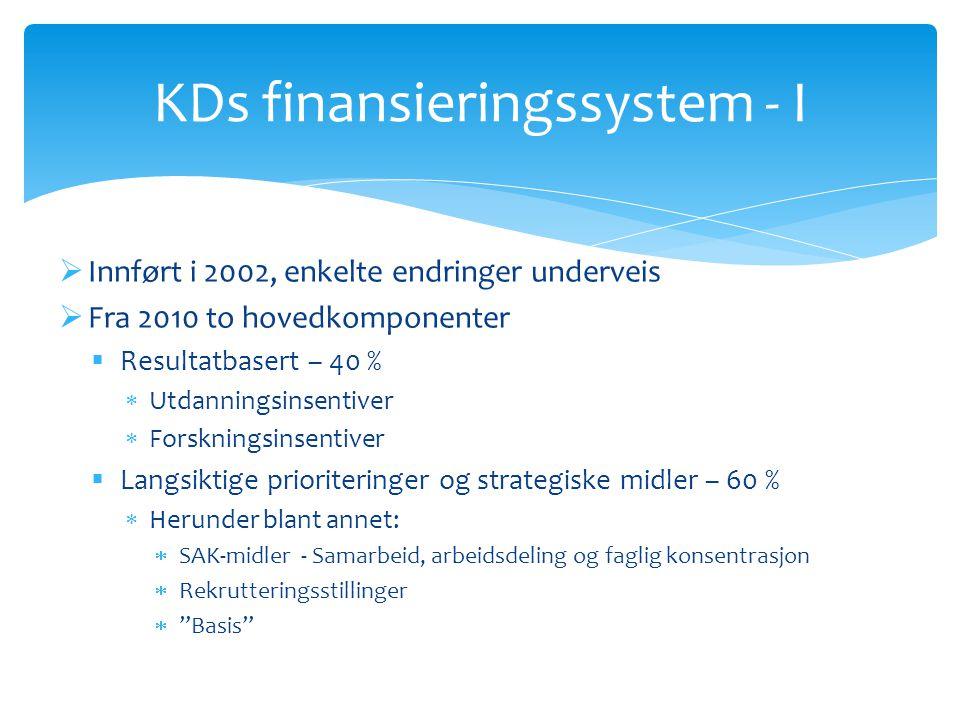 KDs finansieringssystem – II UMB og NVHs FORDELING I KDs MODELL Utdannings- insentiver Forsknings insentiver- Resultatbasert- omfordeling (RBO) Langsiktige prioriteringer og strategiske midler UMB 136 mill.