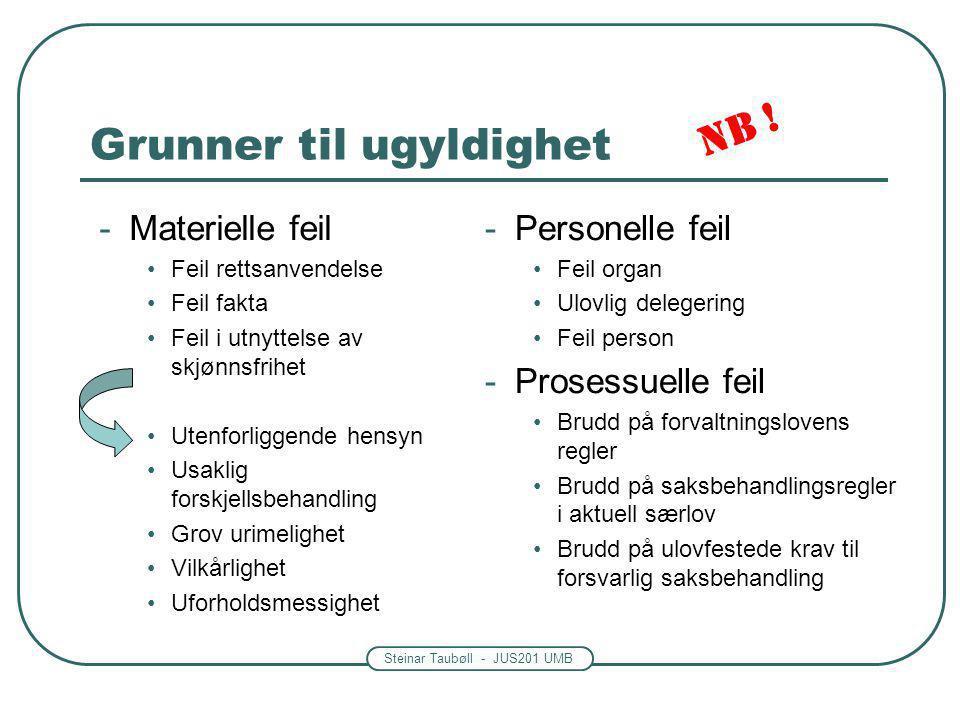 Steinar Taubøll - JUS201 UMB Grunner til ugyldighet -Materielle feil Feil rettsanvendelse Feil fakta Feil i utnyttelse av skjønnsfrihet Utenforliggend