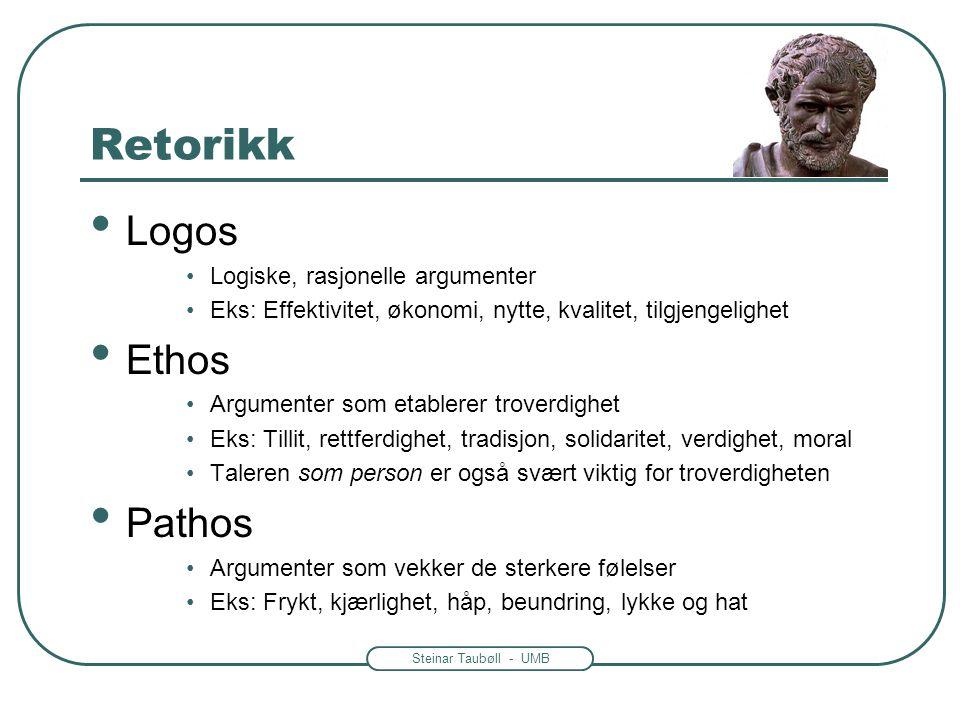 Steinar Taubøll - UMB Retorikk Logos Logiske, rasjonelle argumenter Eks: Effektivitet, økonomi, nytte, kvalitet, tilgjengelighet Ethos Argumenter som etablerer troverdighet Eks: Tillit, rettferdighet, tradisjon, solidaritet, verdighet, moral Taleren som person er også svært viktig for troverdigheten Pathos Argumenter som vekker de sterkere følelser Eks: Frykt, kjærlighet, håp, beundring, lykke og hat