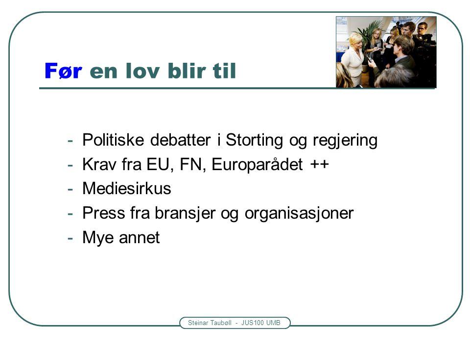 Steinar Taubøll - JUS100 UMB Før en lov blir til -Politiske debatter i Storting og regjering -Krav fra EU, FN, Europarådet ++ -Mediesirkus -Press fra
