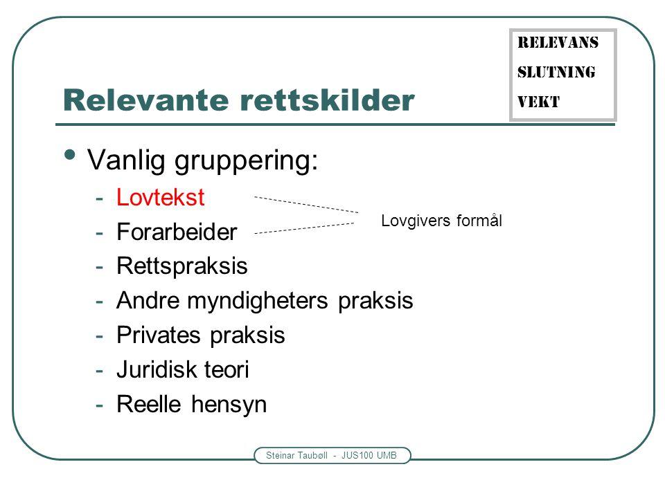 Steinar Taubøll - JUS100 UMB Relevante rettskilder Vanlig gruppering: -Lovtekst -Forarbeider -Rettspraksis -Andre myndigheters praksis -Privates praks