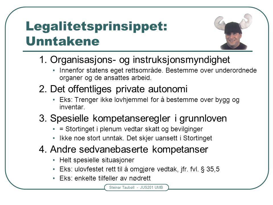 Steinar Taubøll - JUS201 UMB Legalitetsprinsippet: Unntakene 1. Organisasjons- og instruksjonsmyndighet Innenfor statens eget rettsområde. Bestemme ov