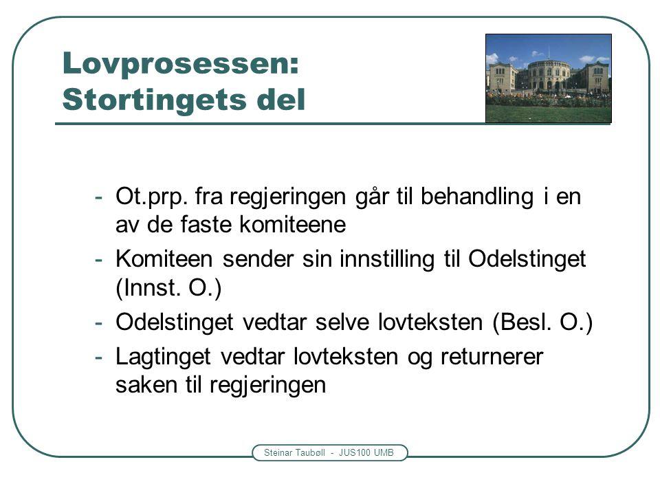 Steinar Taubøll - JUS100 UMB Lovprosessen: Stortingets del -Ot.prp. fra regjeringen går til behandling i en av de faste komiteene -Komiteen sender sin