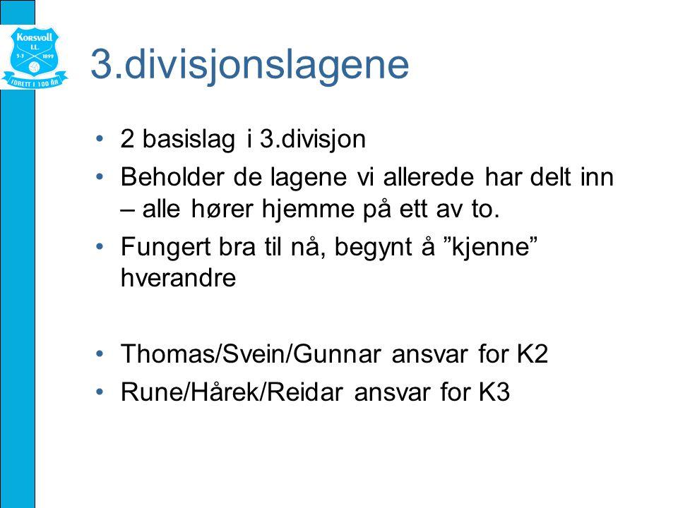 3.divisjonslagene 2 basislag i 3.divisjon Beholder de lagene vi allerede har delt inn – alle hører hjemme på ett av to.