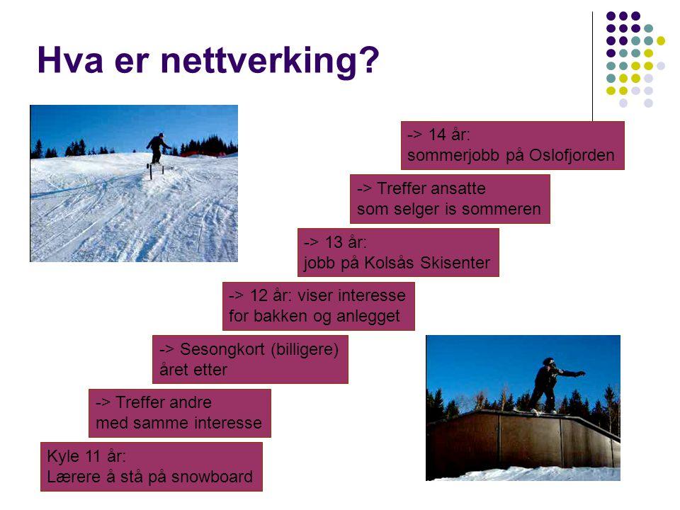 Hva er nettverking? Kyle 11 år: Lærere å stå på snowboard -> Treffer andre med samme interesse -> Sesongkort (billigere) året etter -> 12 år: viser in