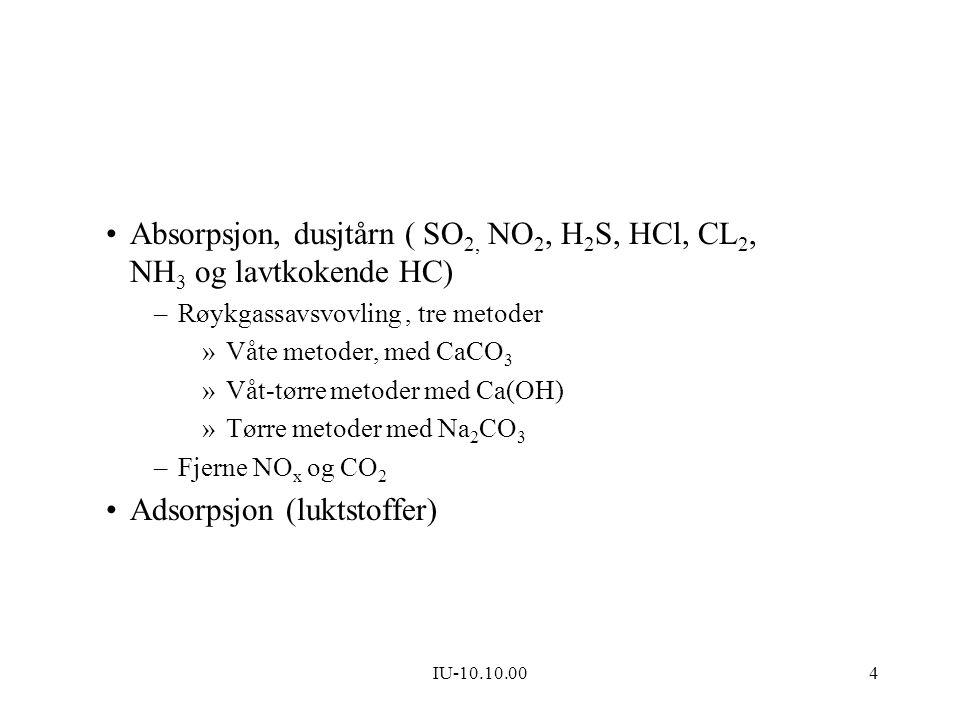 IU-10.10.004 Absorpsjon, dusjtårn ( SO 2, NO 2, H 2 S, HCl, CL 2, NH 3 og lavtkokende HC) –Røykgassavsvovling, tre metoder »Våte metoder, med CaCO 3 »