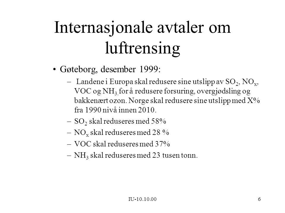 IU-10.10.007 Kyoto, 1997: –I-landene skal resusere sine utslipp av de viktigste drivhusgassene med 5,2% CO 2 ekvivalenter innen år 2008 - 2012 i forhold til 1990 utslipp.