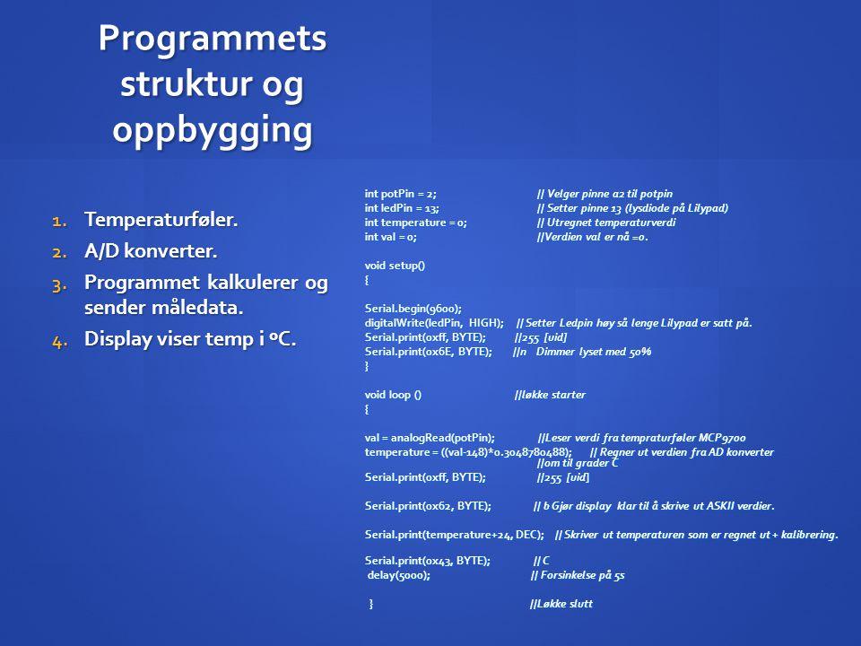 Programmets struktur og oppbygging int potPin = 2; // Velger pinne a2 til potpin int ledPin = 13; // Setter pinne 13 (lysdiode på Lilypad) int tempera