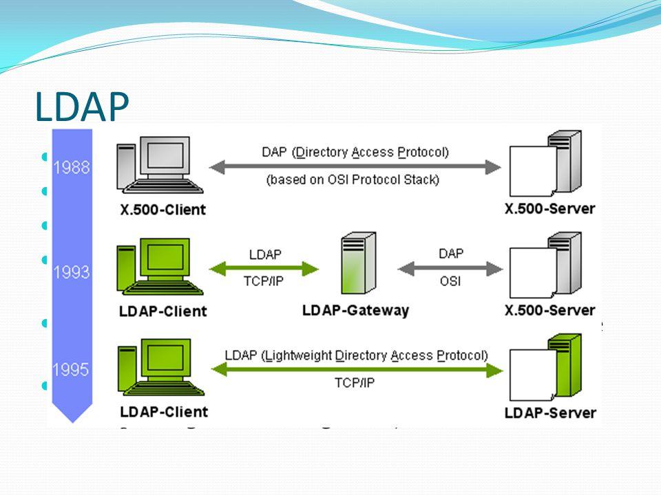 Når bør man bruke LDAP.