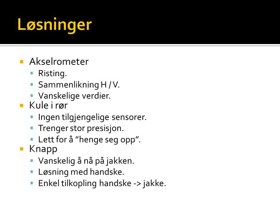  Akselrometer  Risting.  Sammenlikning H / V.  Vanskelige verdier.