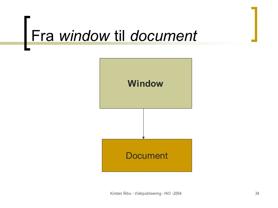 Kirsten Ribu - Webpublisering - HiO -200434 Fra window til document Window Document