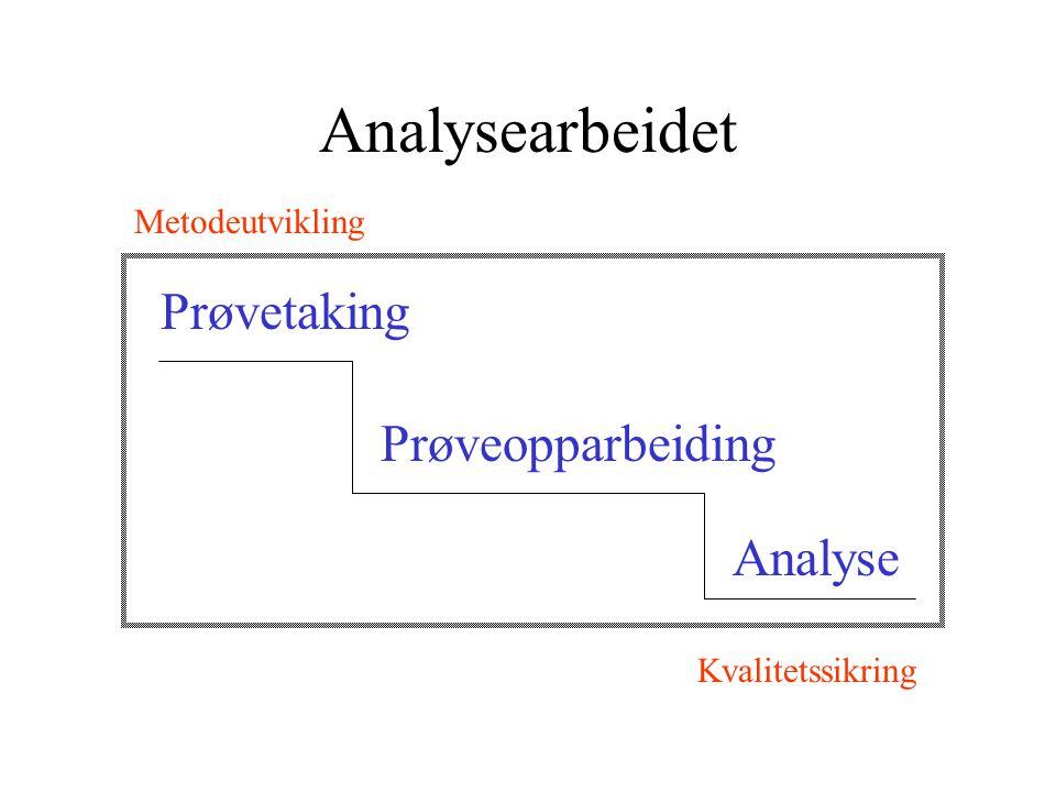 Analysearbeidet Prøvetaking Prøveopparbeiding Analyse Metodeutvikling Kvalitetssikring