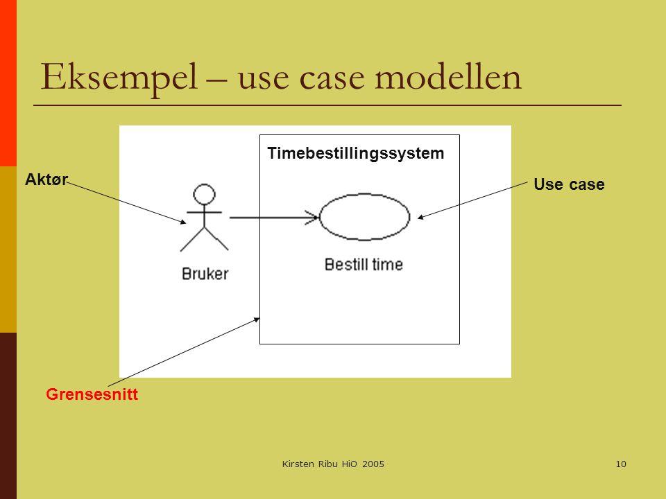 Kirsten Ribu HiO 200510 Eksempel – use case modellen Timebestillingssystem Grensesnitt Aktør Use case