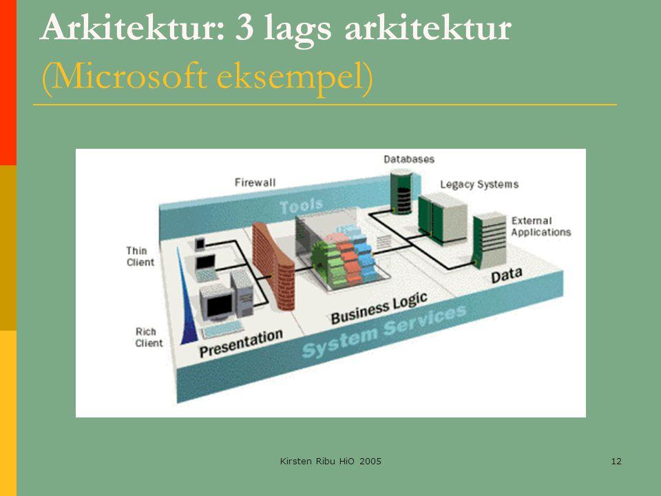 Kirsten Ribu HiO 200512 Arkitektur: 3 lags arkitektur (Microsoft eksempel)