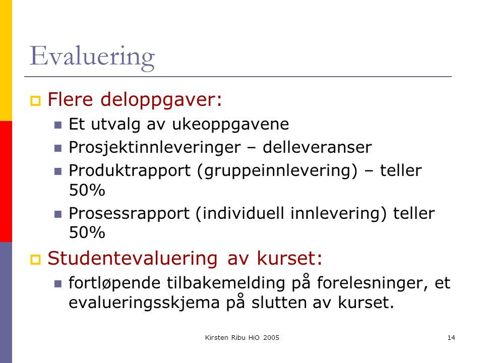 Kirsten Ribu HiO 200514 Evaluering  Flere deloppgaver: Et utvalg av ukeoppgavene Prosjektinnleveringer – delleveranser Produktrapport (gruppeinnlever