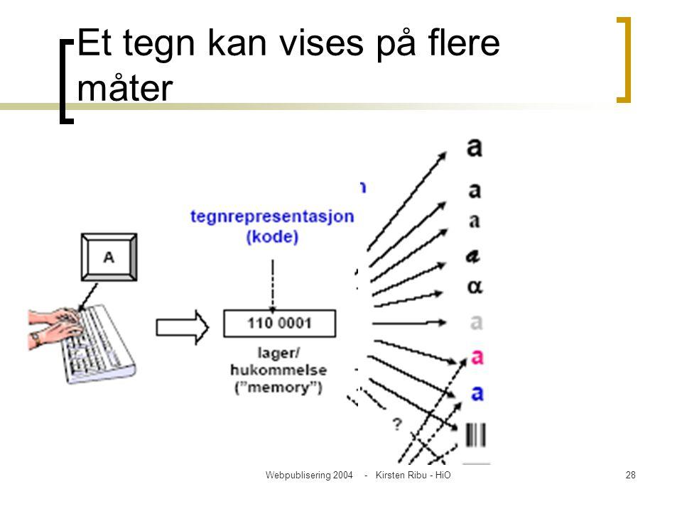 Webpublisering 2004 - Kirsten Ribu - HiO28 Et tegn kan vises på flere måter