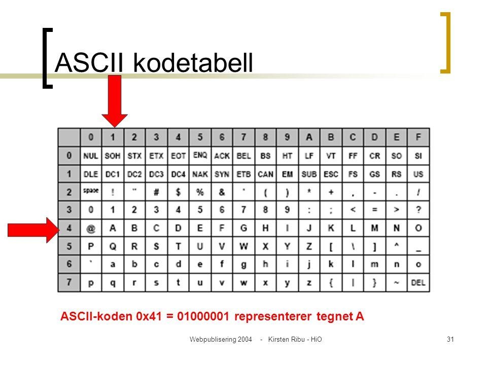 Webpublisering 2004 - Kirsten Ribu - HiO31 ASCII kodetabell ASCII-koden 0x41 = 01000001 representerer tegnet A