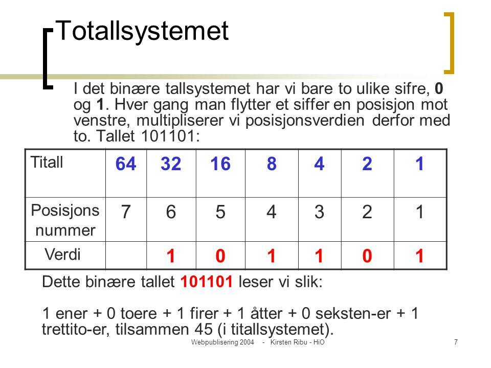 Webpublisering 2004 - Kirsten Ribu - HiO8 Konvertering fra desimal til binær Eksempel: Konverter tallet 53 til et binærtall: 53 : 2 = 26 rest 1 26 : 2 = 13 rest 0 13 : 2 = 6 rest 1 6 : 2 = 3 rest 0 3 : 2 = 1 rest 1 1: 2 = 0 rest 1 Svar: 53 = 110101M