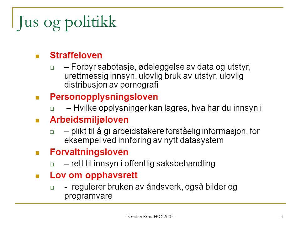 Kirsten Ribu HiO 2005 15 Etikk i cyberspace Lover og regler: Hva er lovregulert.