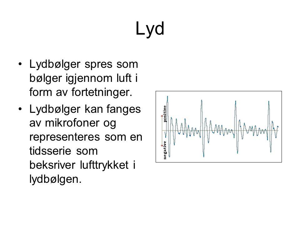 Lyd Lydbølger spres som bølger igjennom luft i form av fortetninger.