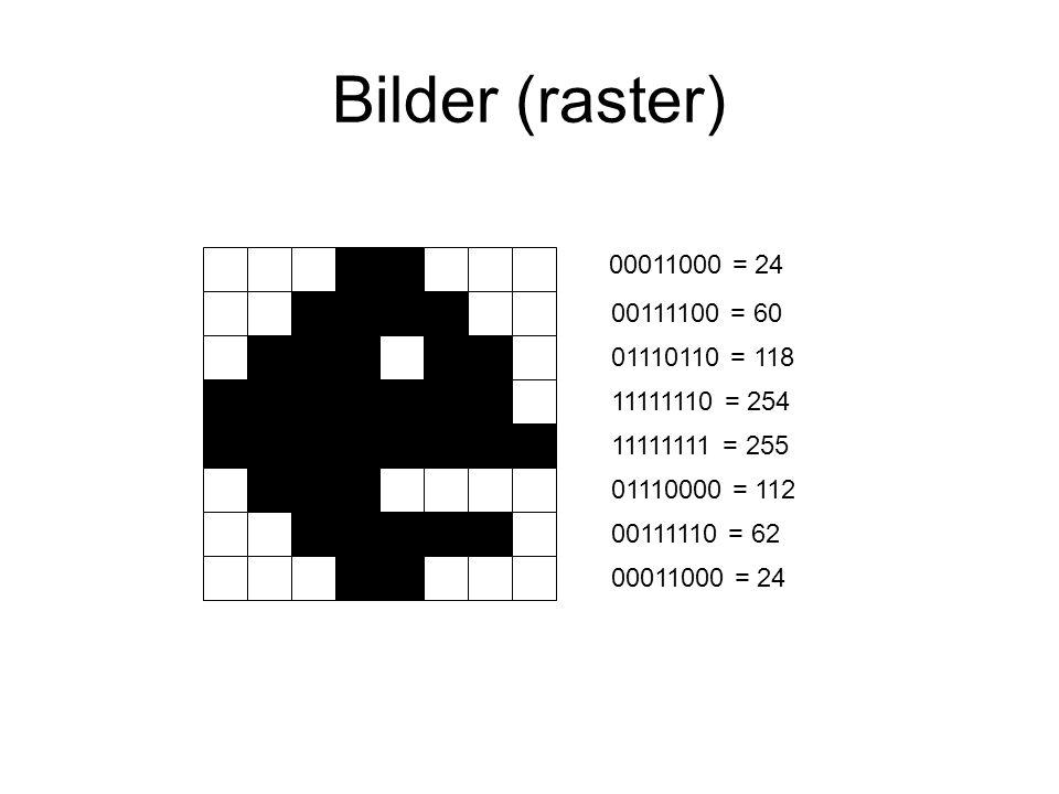 Bilder (raster) 00011000 = 24 00111100 = 60 01110110 = 118 11111110 = 254 11111111 = 255 01110000 = 112 00111110 = 62 00011000 = 24