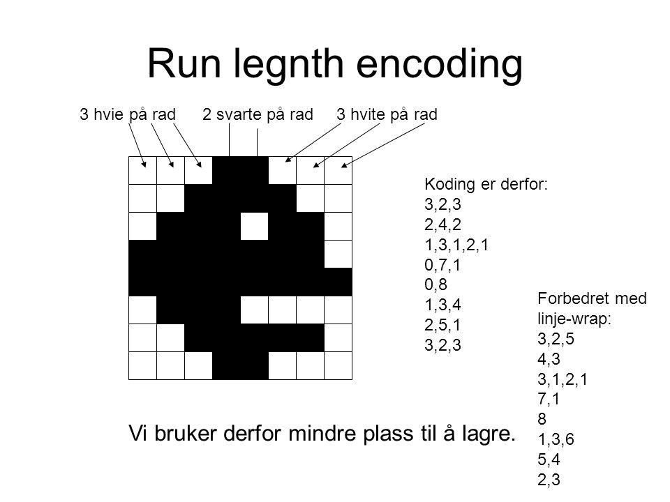 Run legnth encoding 3 hvie på rad2 svarte på rad3 hvite på rad Koding er derfor: 3,2,3 2,4,2 1,3,1,2,1 0,7,1 0,8 1,3,4 2,5,1 3,2,3 Vi bruker derfor mindre plass til å lagre.