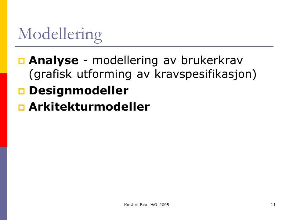 Kirsten Ribu HiO 200511 Modellering  Analyse - modellering av brukerkrav (grafisk utforming av kravspesifikasjon)  Designmodeller  Arkitekturmodeller