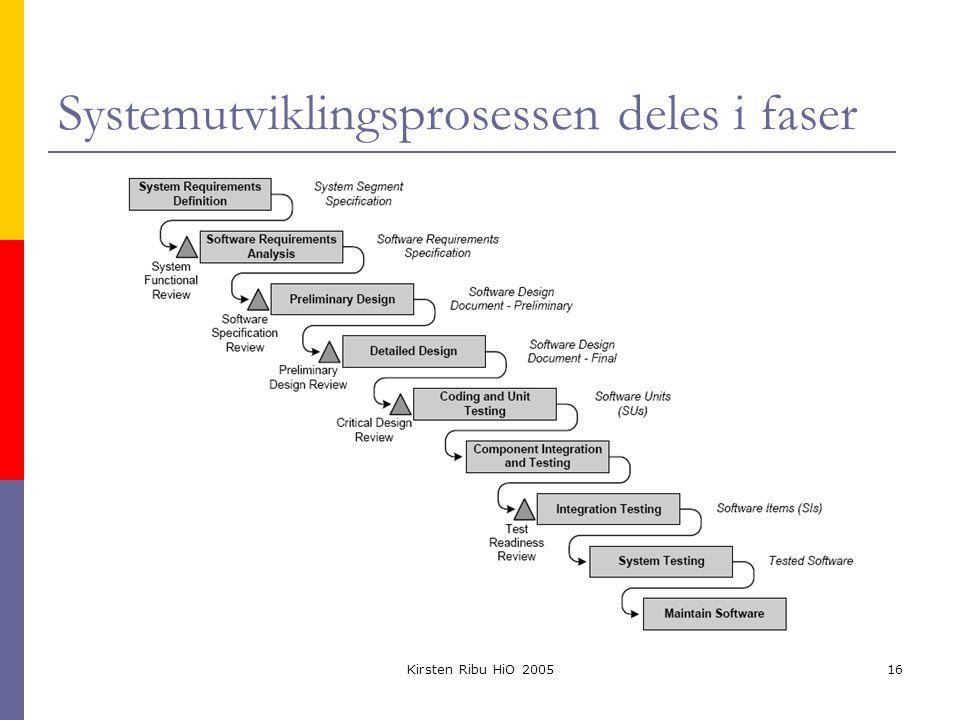 Kirsten Ribu HiO 200516 Systemutviklingsprosessen deles i faser