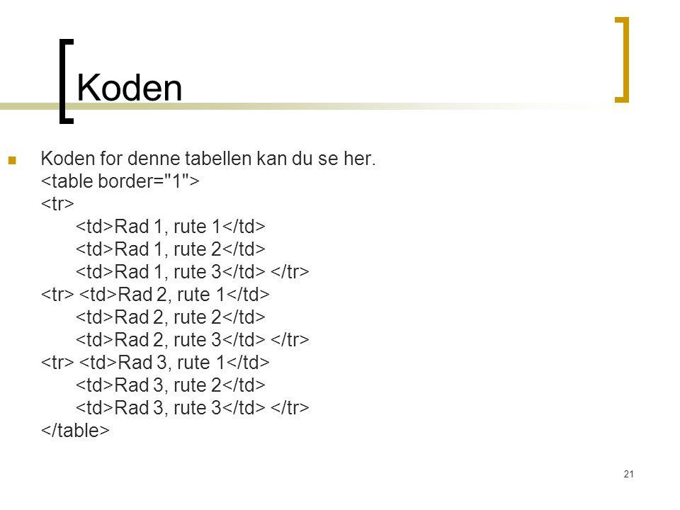 21 Koden Koden for denne tabellen kan du se her. Rad 1, rute 1 Rad 1, rute 2 Rad 1, rute 3 Rad 2, rute 1 Rad 2, rute 2 Rad 2, rute 3 Rad 3, rute 1 Rad