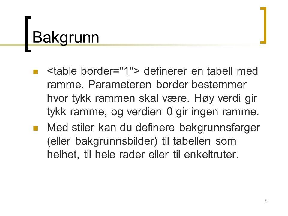 29 Bakgrunn definerer en tabell med ramme. Parameteren border bestemmer hvor tykk rammen skal være. Høy verdi gir tykk ramme, og verdien 0 gir ingen r