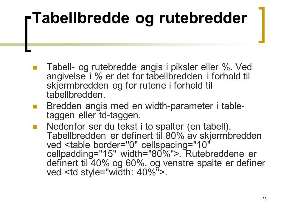 36 Tabellbredde og rutebredder Tabell- og rutebredde angis i piksler eller %. Ved angivelse i % er det for tabellbredden i forhold til skjermbredden o