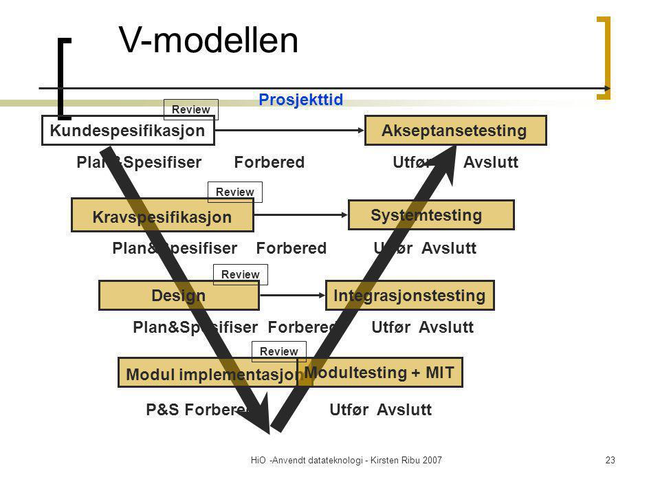 HiO -Anvendt datateknologi - Kirsten Ribu 200723 V-modellen Kundespesifikasjon Kravspesifikasjon Design Modul implementasjon Modultesting + MIT Integr