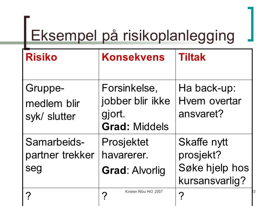 Kirsten Ribu HiO 200733 Eksempel på risikoplanlegging RisikoKonsekvensTiltak Gruppe- medlem blir syk/ slutter Forsinkelse, jobber blir ikke gjort. Gra