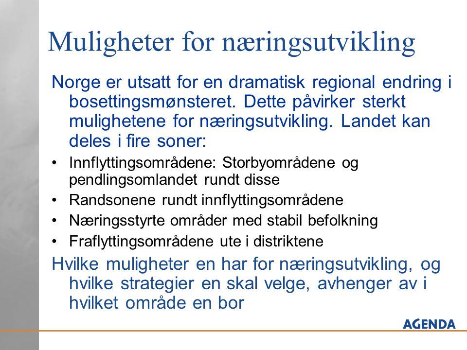 Muligheter for næringsutvikling Norge er utsatt for en dramatisk regional endring i bosettingsmønsteret.