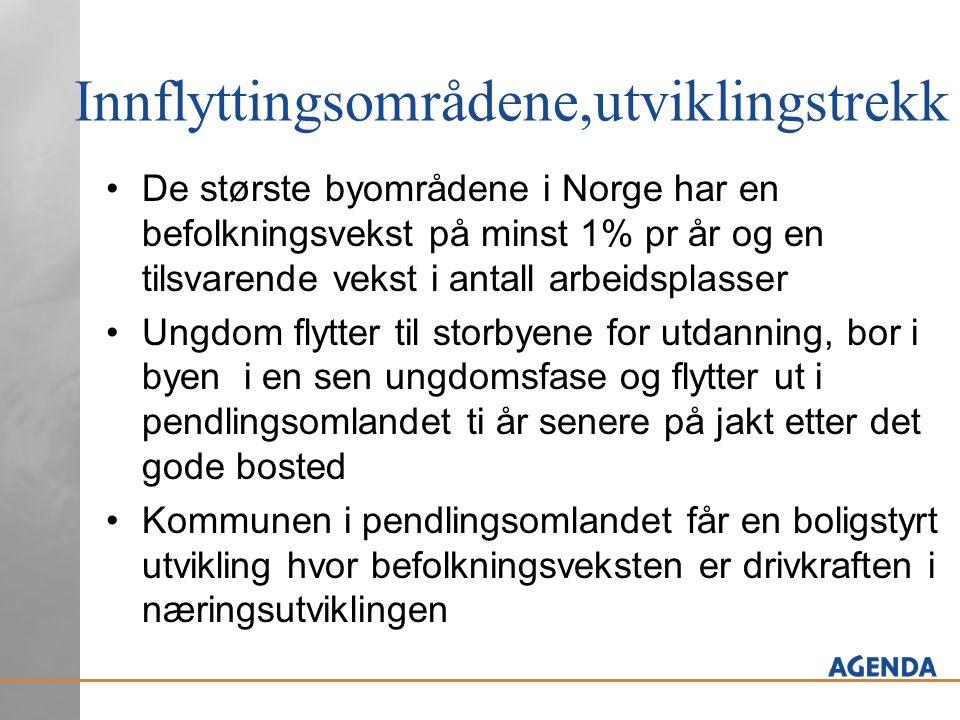 Innflyttingsområdene,utviklingstrekk De største byområdene i Norge har en befolkningsvekst på minst 1% pr år og en tilsvarende vekst i antall arbeidsplasser Ungdom flytter til storbyene for utdanning, bor i byen i en sen ungdomsfase og flytter ut i pendlingsomlandet ti år senere på jakt etter det gode bosted Kommunen i pendlingsomlandet får en boligstyrt utvikling hvor befolkningsveksten er drivkraften i næringsutviklingen