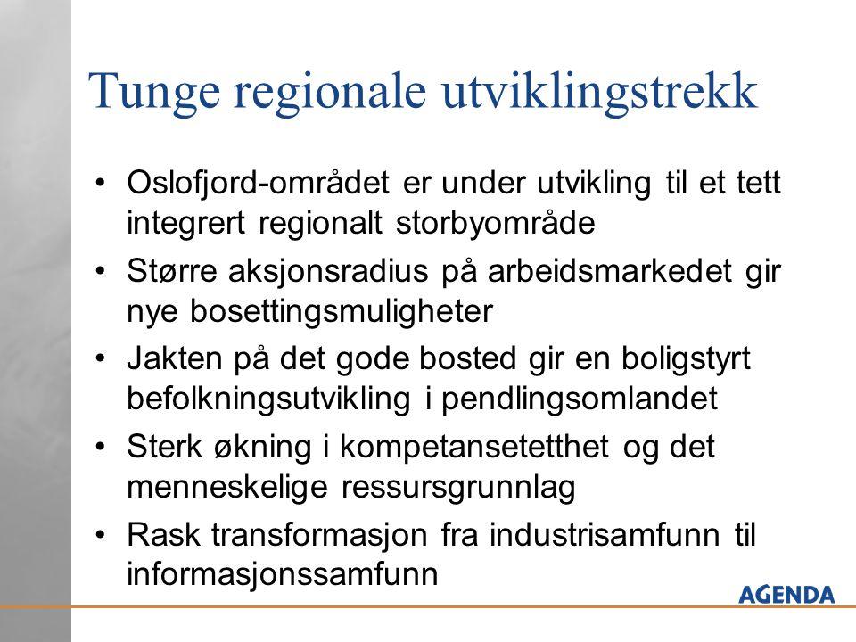 Tunge regionale utviklingstrekk Oslofjord-området er under utvikling til et tett integrert regionalt storbyområde Større aksjonsradius på arbeidsmarkedet gir nye bosettingsmuligheter Jakten på det gode bosted gir en boligstyrt befolkningsutvikling i pendlingsomlandet Sterk økning i kompetansetetthet og det menneskelige ressursgrunnlag Rask transformasjon fra industrisamfunn til informasjonssamfunn