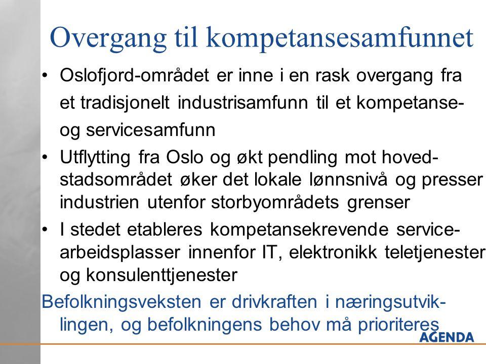 Overgang til kompetansesamfunnet Oslofjord-området er inne i en rask overgang fra et tradisjonelt industrisamfunn til et kompetanse- og servicesamfunn Utflytting fra Oslo og økt pendling mot hoved- stadsområdet øker det lokale lønnsnivå og presser industrien utenfor storbyområdets grenser I stedet etableres kompetansekrevende service- arbeidsplasser innenfor IT, elektronikk teletjenester og konsulenttjenester Befolkningsveksten er drivkraften i næringsutvik- lingen, og befolkningens behov må prioriteres