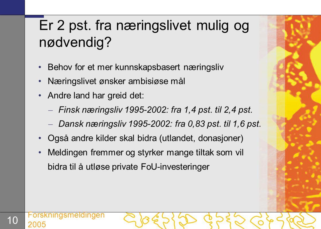 10 Forskningsmeldingen 2005 Er 2 pst. fra næringslivet mulig og nødvendig? Behov for et mer kunnskapsbasert næringsliv Næringslivet ønsker ambisiøse m