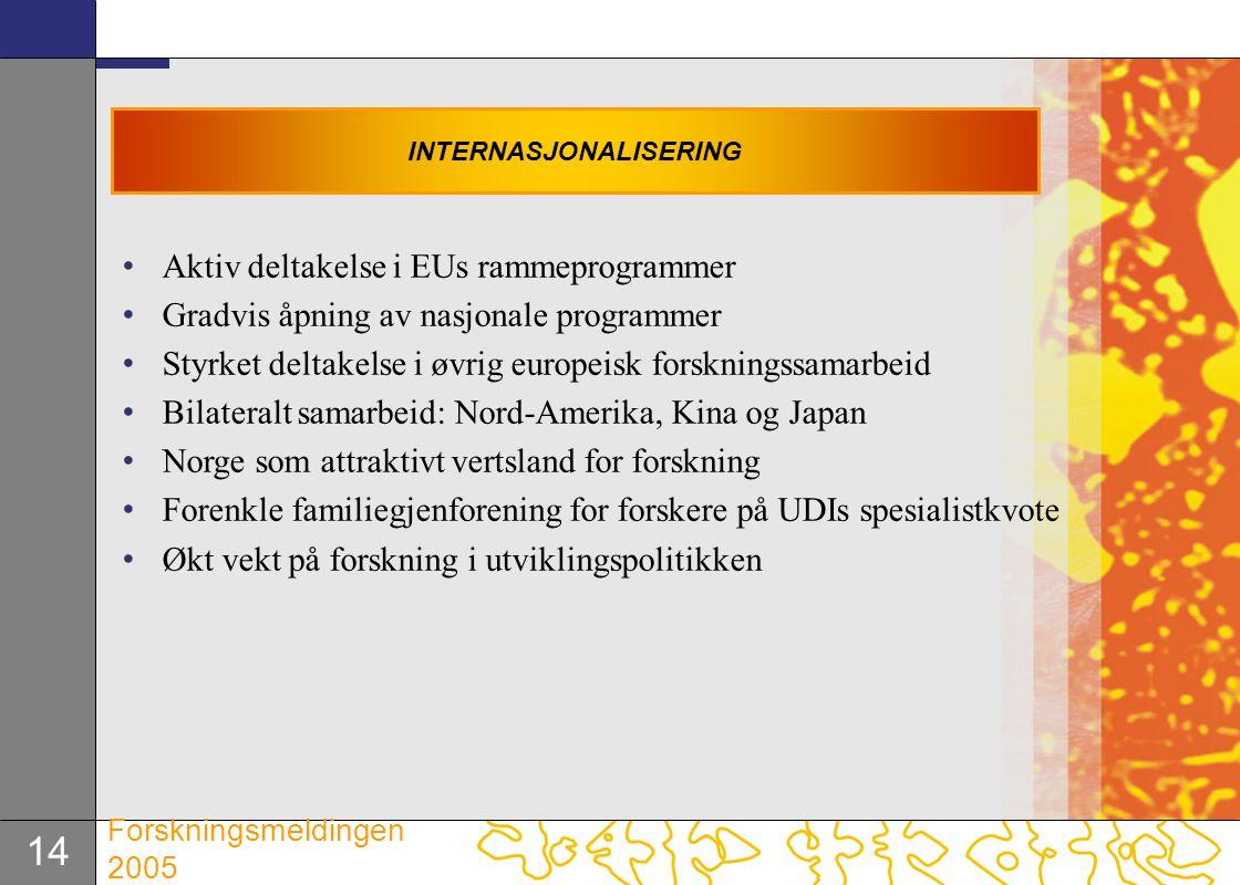 14 Forskningsmeldingen 2005 Aktiv deltakelse i EUs rammeprogrammer Gradvis åpning av nasjonale programmer Styrket deltakelse i øvrig europeisk forskni