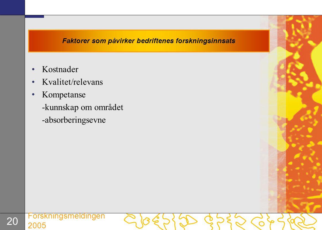 20 Forskningsmeldingen 2005 Kostnader Kvalitet/relevans Kompetanse -kunnskap om området -absorberingsevne Faktorer som påvirker bedriftenes forsknings