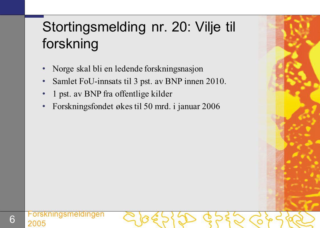6 Forskningsmeldingen 2005 Stortingsmelding nr. 20: Vilje til forskning Norge skal bli en ledende forskningsnasjon Samlet FoU-innsats til 3 pst. av BN